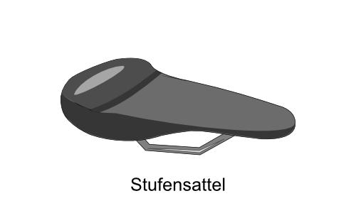 Radlabor_Stufensattel