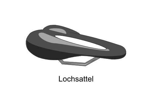 Radlabor_Lochsattel